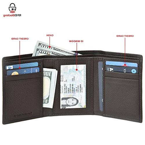 RFID Trifold for Slim 6 Credit Card and by